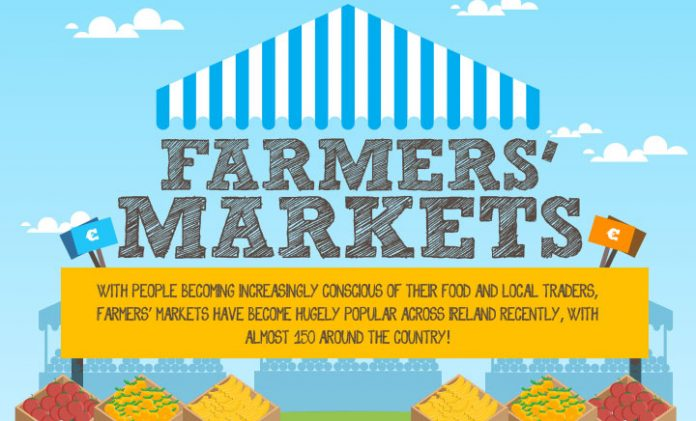 A Quick Visual Guide to Ireland's Farmers' Markets
