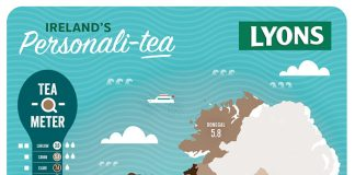 Lyons Tea map Easy Food