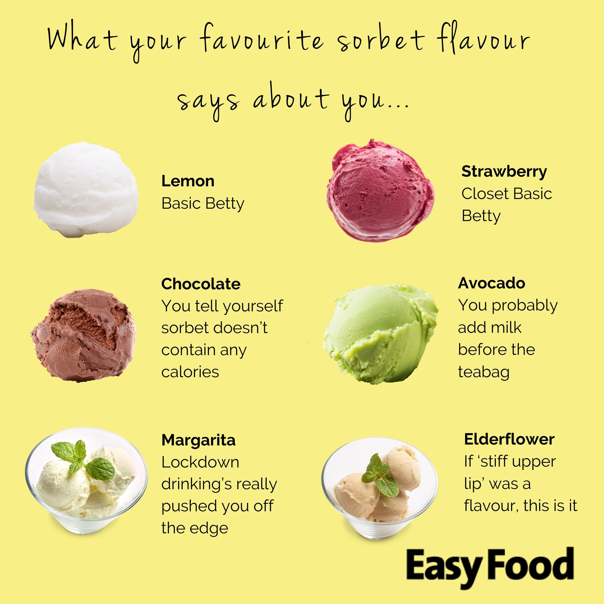 What your favourite sorbet flavour says about you_easyfood